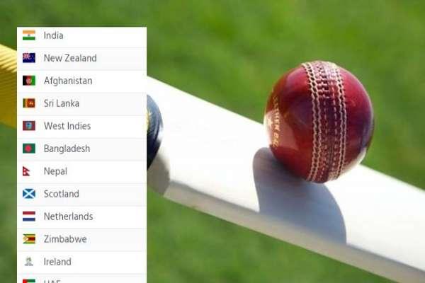 ICC Ranking मा इंग्ल्याण्ड पहिलो, टप-15 मै नेपाल (सूची हेर्नुहोस)